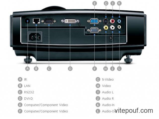 Projecteur BenQ HD 720p